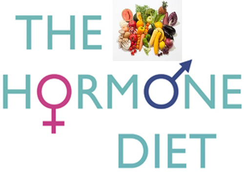 Kill Your Fat Spots With Hormone Diet