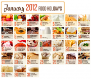 Bizzare Food Holidays In January